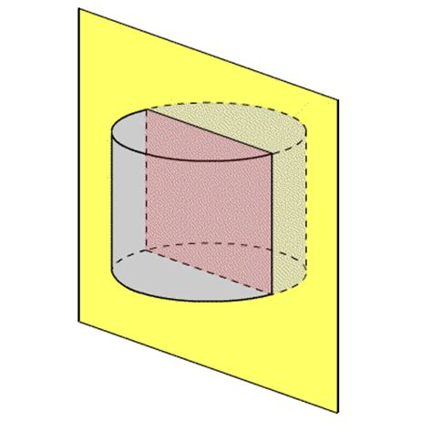 cross sectional area of a cylinder secciones transversales