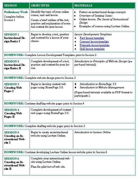 create a syllabus template blank course syllabus template invitation templates