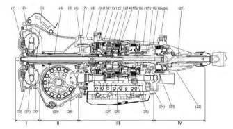 Subaru Transmission Diagram Subaru All Wheel Drive Explained Awd Cars 4x4 Vehicles