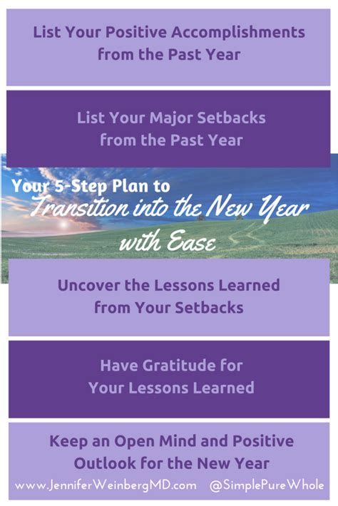 your best year a 5 step plan for achieving your most important goals books your 5 step plan to transition into the new year with