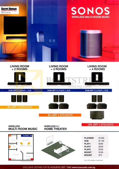 harvey norman sonos home theatre systems 3 1 play 3