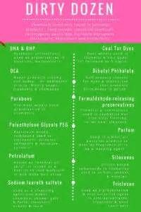 Dozen David Suzuki The Dozen 12 Chemicals To Avoid In Personal