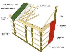 Amish built pole barns post frame building contractors quality