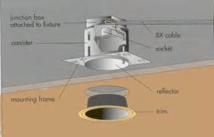 recessed lighting how to install recessed lighting