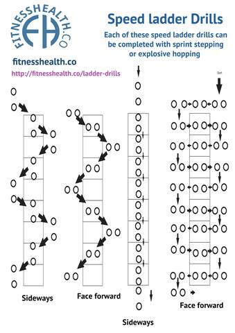 supplement of 42 degrees 4 of the best speed ladder agility drills fitness health