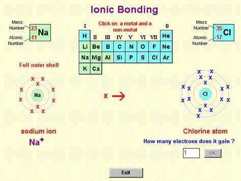 atoms bonding and the periodic unit 3 atomic structure and periodic oak harbor