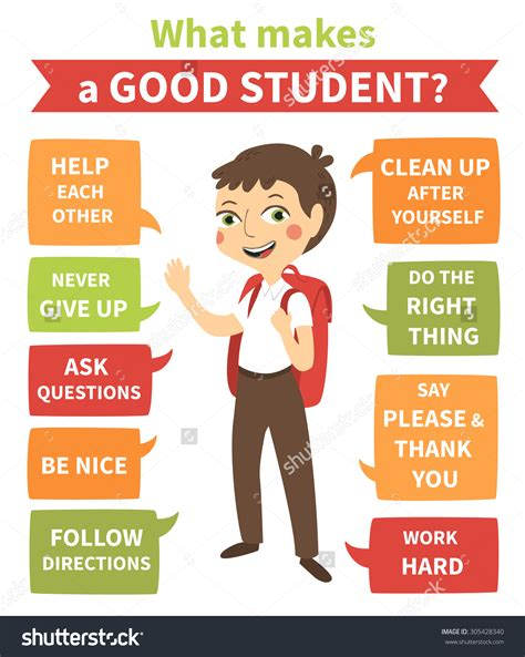 How To Be A Student home mrschantal grade5 weebly