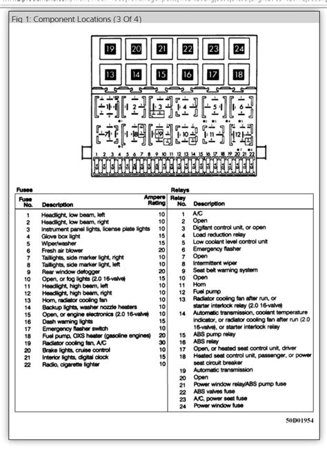 Fuse Box Diagram: Jetta2 Cli Fuse Box Diagram