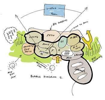 bubble diagram house design best 25 bubble diagram ideas on pinterest bubble diagram architecture urban design