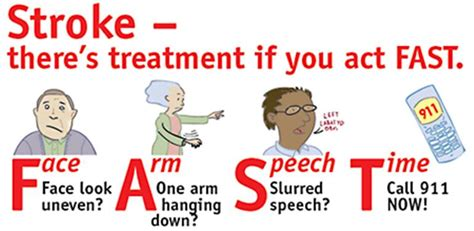 signs of a stroke in a stroke has a new indicator you could save a loved one s by knowing this simple