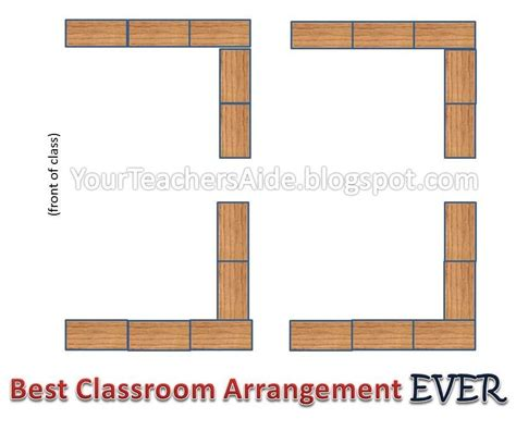 classroom layout design seating physical arrangements your teacher s aide best way to arrange desks classroom