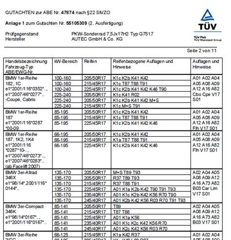 Bmw 1er 2018 Winterreifen by Gutachten2 Winterreifen F 252 R 123d 1k4 Bmw 1er E81 E82