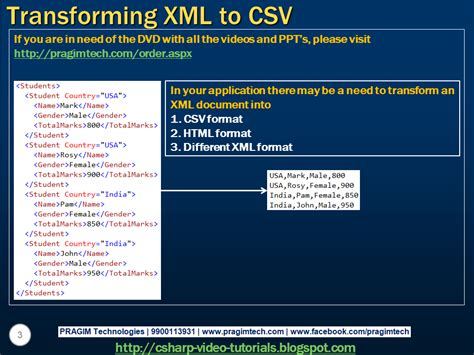 c xml tutorial linq sql server net and c video tutorial part 5