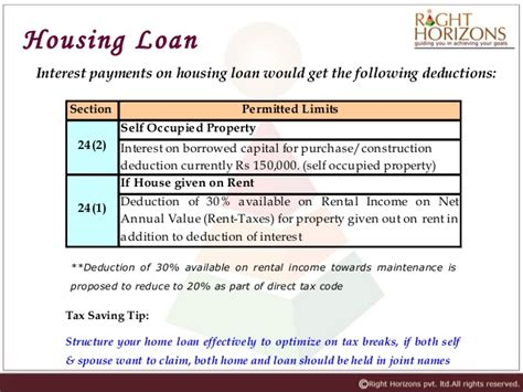housing loan it exemption housing loan interest exemption limit 28 images irs
