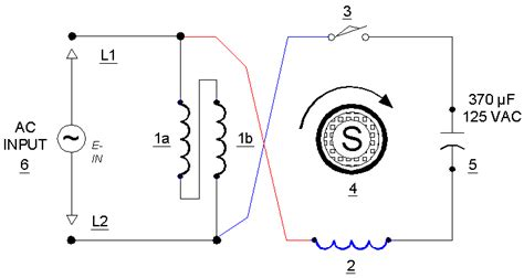 capacitor start capacitor run motor theory capacitor start induction motor pdf 28 images shaded pole single phase induction motor