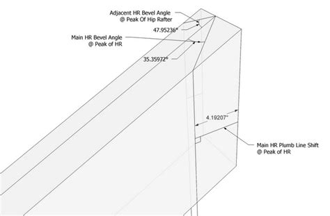 rafter layout video roof framing geometry rafter tools for iphone hip rafter