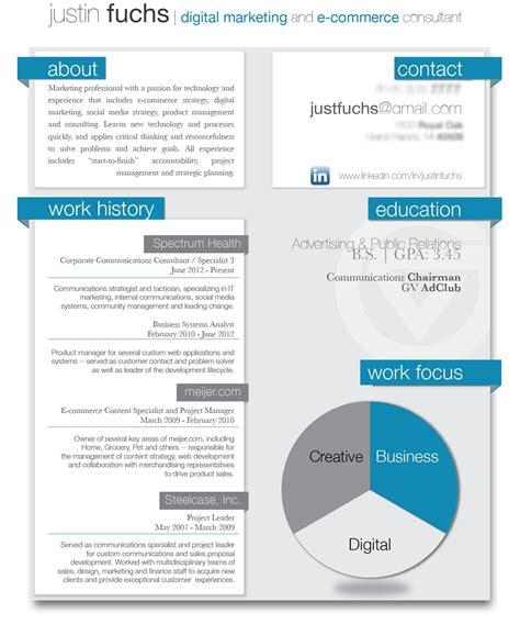 marketing resume exle sle resume for digital marketing career brandneux