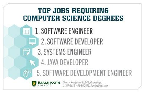 Best Technology Development Programs Mba It Career by 25 Best Erp Images On Cloud Computing Mobile