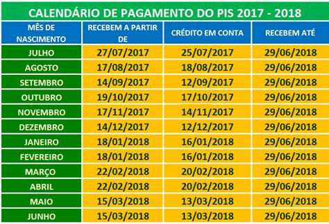 calendario pis abono salarial 2019 calend 225 rio pis consulta extrato