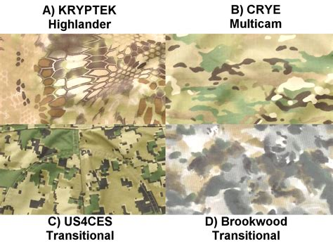 army camo pattern finalists u s army transitional camouflage poll