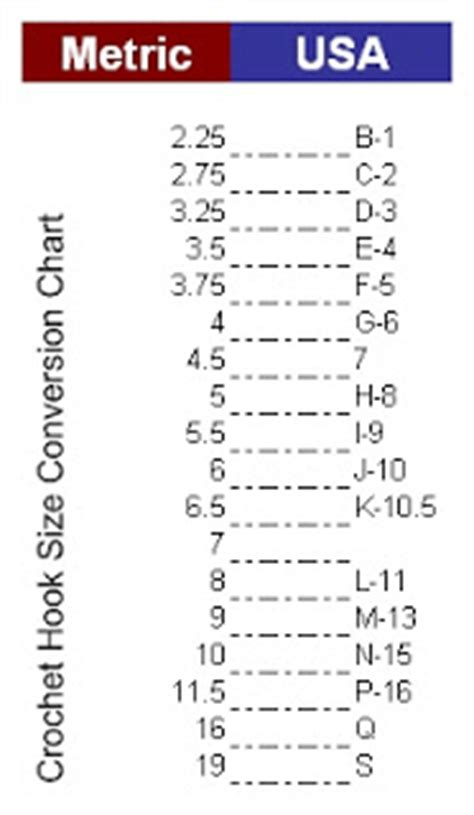 knitting needle conversion imperial to metric crochet hook size chart how to crochet