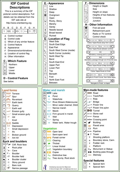 Dofe Route Card Template Word by Map Symbols Flash Cards 187 Free Wallpaper For Maps Maps