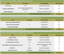 Promotion Points Worksheet - Delibertad