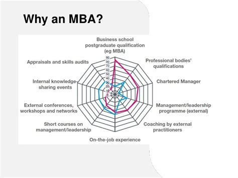 Executive Mba Ulster by Mba Information Breakfast Seminar 2015