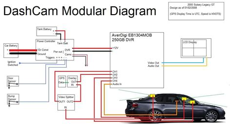 garmin gps wiring diagram garmin free engine image for