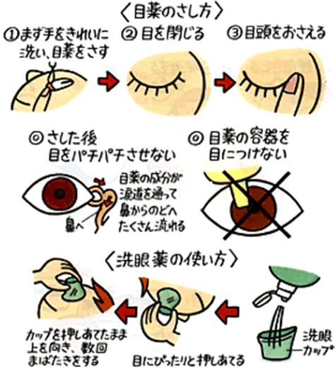 正しい目薬の使い方 正しい目の洗い方は ドクターq a セルフドクターネット