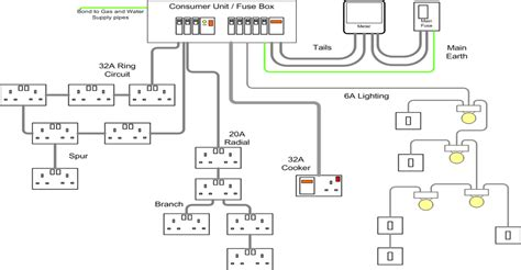 kitchen wiring diagram ontario wiring diagram with