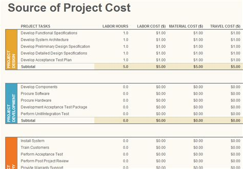 small project management template project management budget template my excel templates