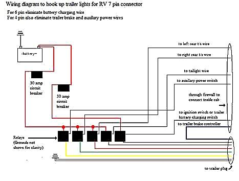 semi trailer wiring diagram us free wiring