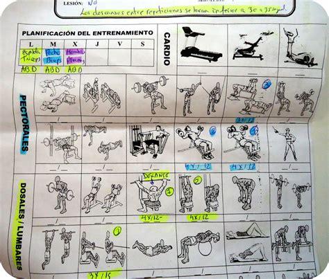 tabla de ejercicios con mancuernas para hacer en casa tabla de ejercicios para hacer en casa de hombres rutinas