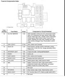 honda insight engine diagram get free image about wiring
