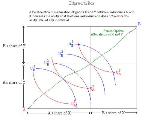 curve setter definition frec 424 efficiency