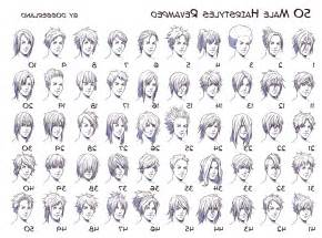 collection anime hairstyles photos hairstyle