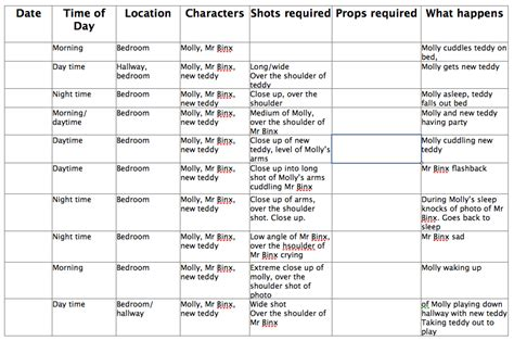 shooting schedule template creative media shooting schedule