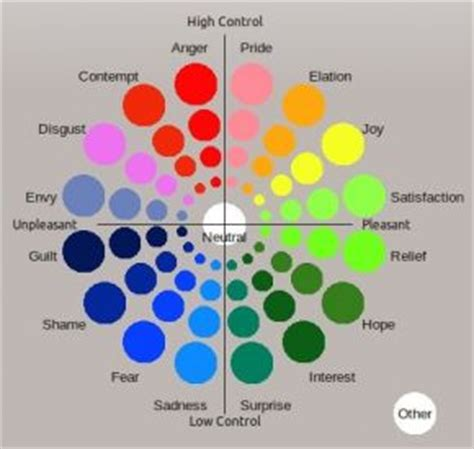 color of intelligence geneva emotion wheel emotions pinterest geneva