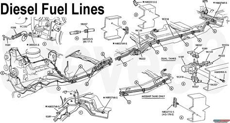 7 3 powerstroke fuel line diagram 7 3 powerstroke fuel line diagram best free home