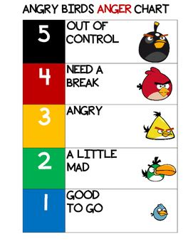 angry birds anger management worksheets angry birds anger chart by buckeye school counselor tpt