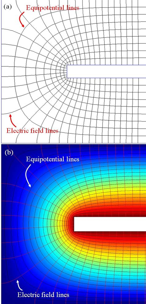 linear induction charging electric motor experiment ppt