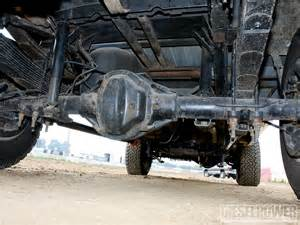 Dodge Ram Rear Axle 301 Moved Permanently