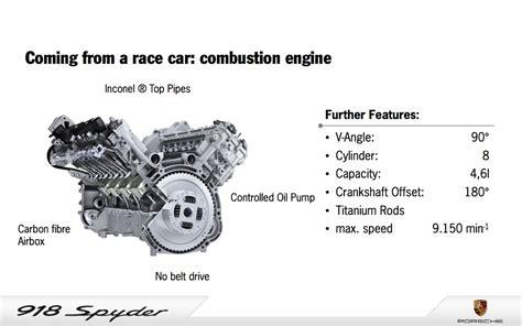 porsche 918 spyder engine porsche 918 spyder first drive motor trend