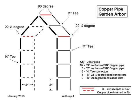 how to build a pipe l diy trellis plans how to make a garden from copper
