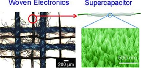 supercapacitors based on graphene polyaniline nanofiber composite supercapacitors based on graphene polyaniline nanofiber composite 28 images nanoscale最新综述 三维