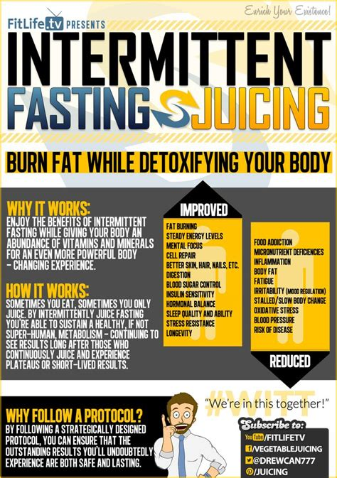 intermittent fasting 30 best intermittent fasting images on