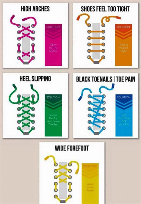 ways to lace running shoes running shoe lace infographic customised lacing for your