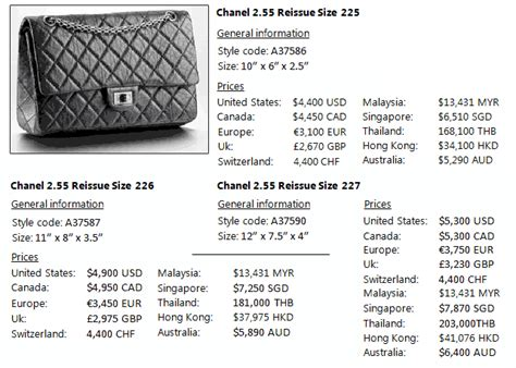 Harga Chanel Bag Classic chanel prices 2012 and chanel bags information