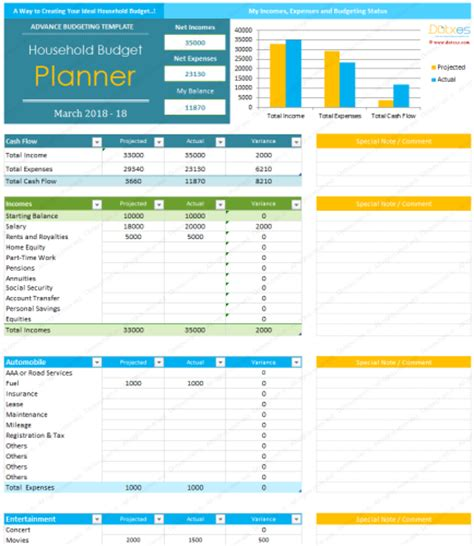 Home Budget Template For Excel 174 Dotxes Microsoft Budget Template